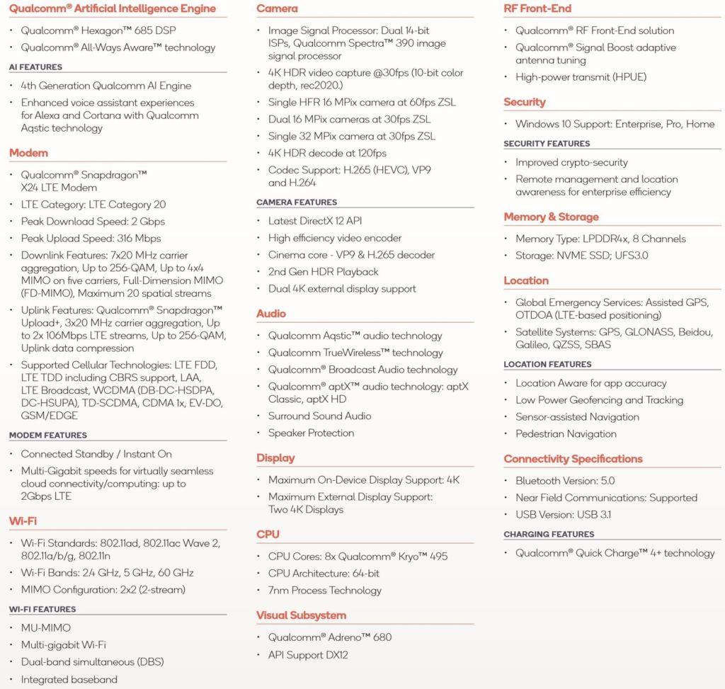 Especificações_Snapdragon