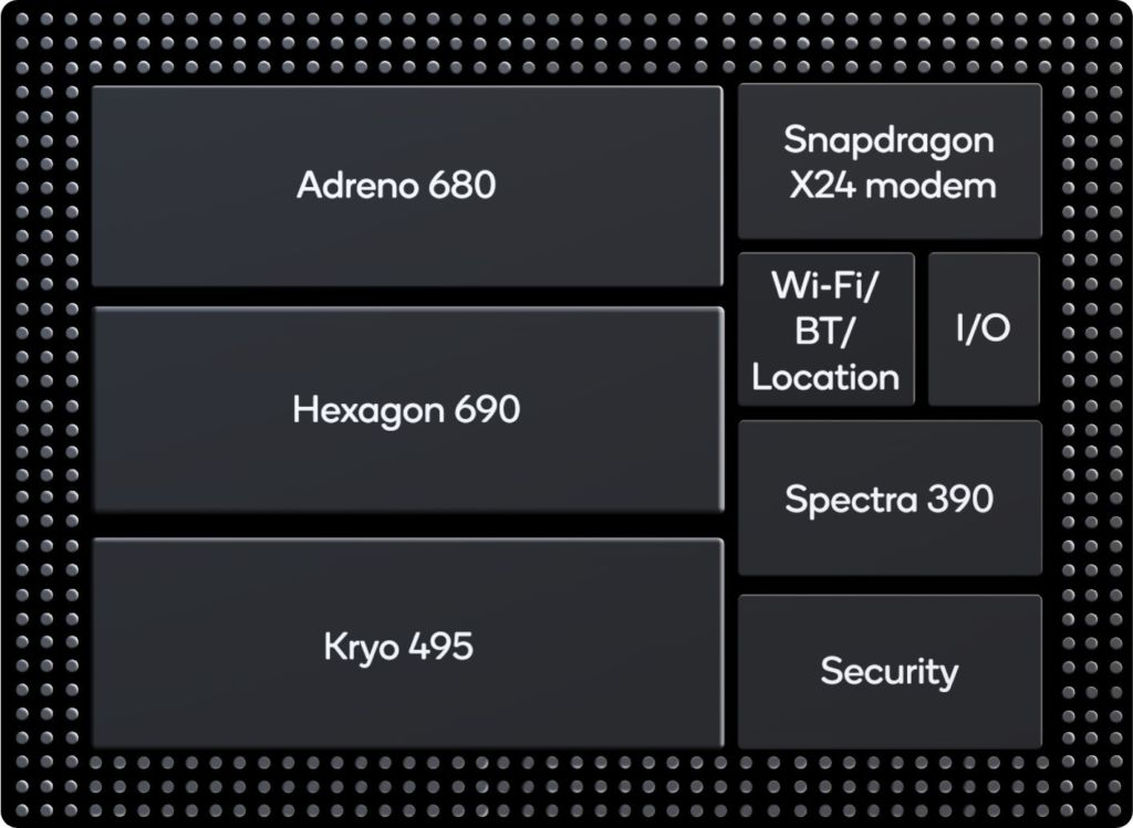 diagrama snapdragon 8cx