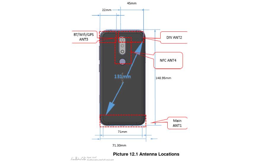 FCC Nokia TA-1157