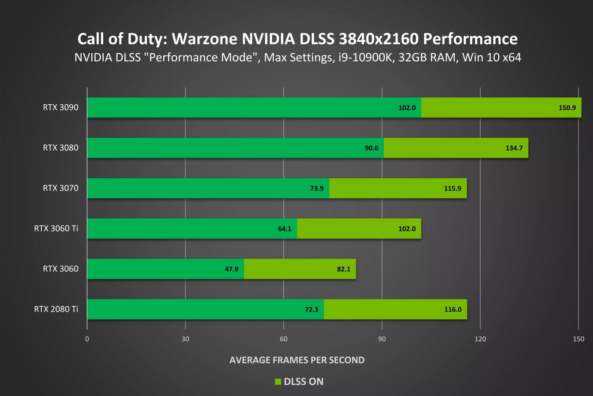 Tabela_Nvidia