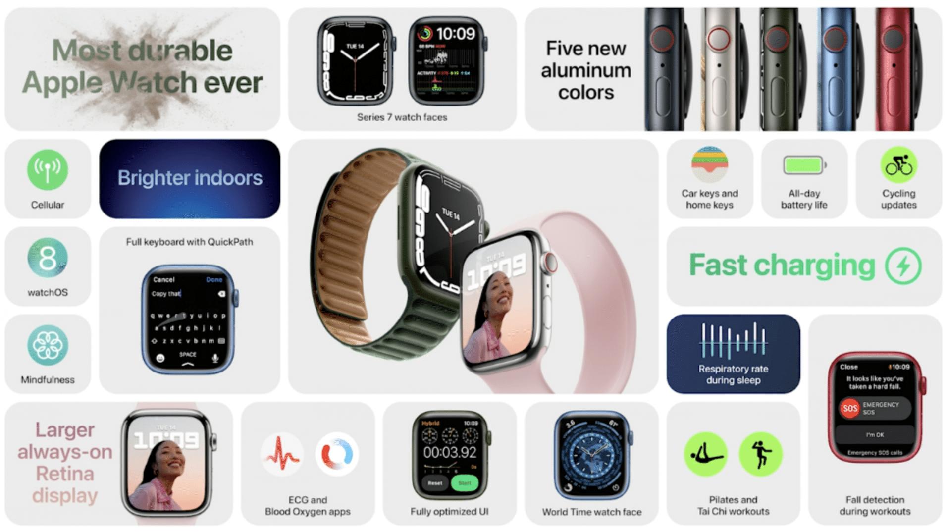©Apple | Apple Watch